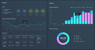 Best Dashboard Ux Design Dashboard Design Considerations And Best Practices Toptal