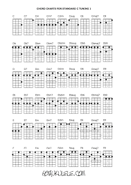 Chord Charts CHORD CHART And FRETBOARD PAGE 5