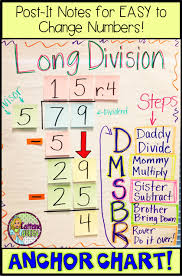 Division Steps Anchor Chart How To Teach Multi Digit Multiplication And Long Division