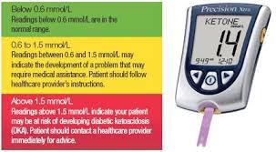 Pin On Type 1 Diabetes Education