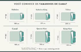 Para dar uma ideia mais precisa, vamos utilizar como exemplo as medidas de uma cama de casal padrão — 1,88m de comprimento por 1,38m de largura. Quais Sao Os Tamanhos De Cama Medida Ideal Westwing