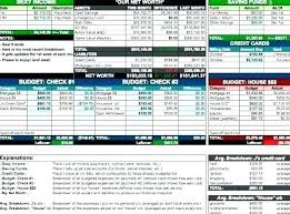 Excel Biweekly Budget Template Excel Budget Templates Sample Revenue Template Spreadsheet