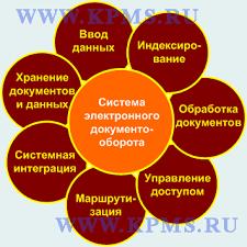 Купить диплом об образовании государственного образца ru Купить диплом об образовании государственного образца один