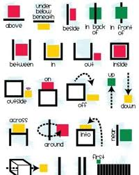 Prepositions Archives Homeschool Giveaways