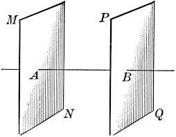 parallel planes. parallel planes
