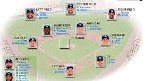 Mlb Com Depth Charts There Are No Starting Pitchers On The Rays Now Mlb Com