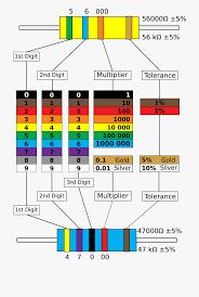 Resistor Color Code Chart Resistor Colour Codes Svg