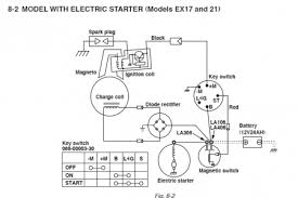 kohler command 16 hp wiring diagram wiring diagram for you • 16hp kohler wiring schematic yanmar wiring schematic kohler key switch wiring diagram kohler key switch wiring
