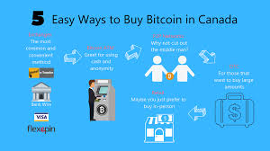 With over 1 million satisfied customers, coinmama provides instant transactions to several people who wants to buy bitcoin with credit card anonymously. 5 Easy Ways To Buy Bitcoin In Canada 2020 Blockgeeks