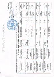 Программа производственной практики СГУ Саратовский  38 03 02 Менеджмент стр 1