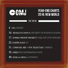 Seven Of Our Records Selected As Best Of 2016 By Cmj Six
