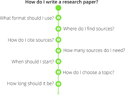 citations in mla format citing research paper apa style works cited mla format cite sources