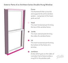exterior parts of a double hung window frame
