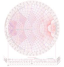 Smith Chart Hd Smith Chart Of University Related Keywords Suggestions