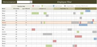 Vacation Calendar Templates Employee Vacation Planner Excel Template Xls Excel Xls