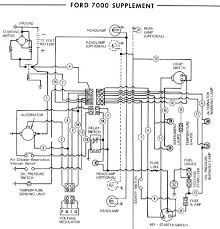 wiring diagram for ford 7000 tractor wiring diagrams best wiring diagrams for ford 2600 tractor portal diagrams ford tractor 3000 series wiring diagram awesome wiring
