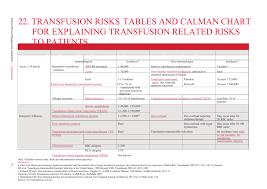 Companion 22 Pbm Guidelines