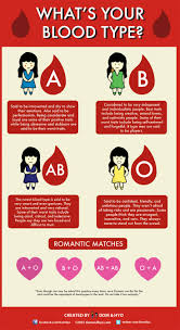 ideas about blood type personality blood asking for your blood type is one of the most common questions you will get in korea as i wrote in the infographic most people do not take it seriously