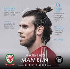 Tough Tumble Gareth Bales Man Bun Euro 2016
