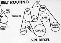 roadside belt replacement 07 5 9l cummins dodge diesel diesel 44684d1428363066t ac compressor bypass 5 9l cummins belt