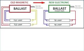 ge ballast wiring diagram for sings simple wiring diagrams ge ballast wiring diagram for sings schema wiring diagrams ge ultramax ballast wiring ge ballast wiring diagram for sings