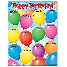 Amazon Com Creative Teaching Press Our Class Birthdays