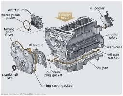 1996 toyota corolla engine diagram admirable 95 toyota camry engine 1996 toyota corolla engine diagram admirable 95 toyota camry engine for best toyota camry engine diagram 2003