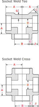 Pipe Tee Dimensions Chart Dimensions Of Socket Weld Tees And Crosses Nps 1 2 To Nps 4