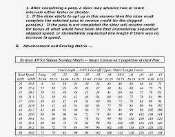 Water Ski Size Chart 35 Particular Slalom Water Ski Sizing Chart