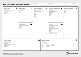 what is a business model business model canvas wikipedia