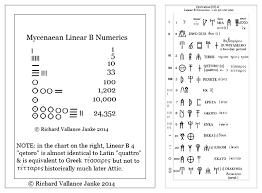 Numbers Minoan Linear A Linear B Knossos Mycenae