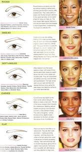 eyebrow shapes for diffe shaped eyes