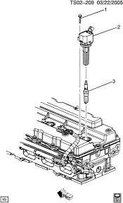 coil module ignition llv 2 9 9 llr 3 7e chevrolet colorado eng engine gas 4 cyl 2 9l mfi l4 alum vvt dohc gm 2 9 9 llv engine gas 5 cyl 3 7l mfi l5 alum vvt dohc gm 3 7e llr engine 4 2l dohc l