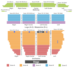 Orpheum Sf Seating Chart Orpheum Theater San Francisco Interactive Seating Chart