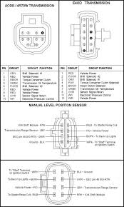 12 volt solenoid wiring diagram the wiring shut off winch wiring schematic negative home