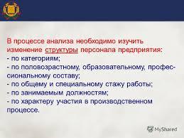 Презентация на тему ТЕМА Тема Анализ использования трудовых  4 В
