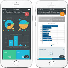 Chart App Iphone Add And Edit Charts Colors And Options For Diagrams Open