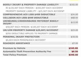Car Insurance Quotes Ma Gorgeous Compare Car Insurance Quotes Ma New Pare Car Insurance Quotes