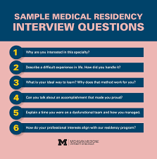 Doctors Interview Questions Medical Residency Interview Tips From Doctors In The Field