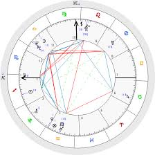 My Birth Chart And Interpretation Taught By Degrees Only