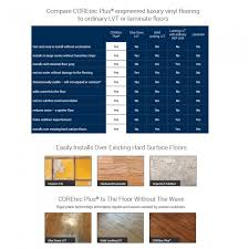 coretec plus 5 gold coast acacia 5x48 vinyl planks us floors vinyl