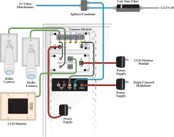 wiring diagram for security camera yhgfdmuor net cctv wiring diagram pdf at Security Camera Module Wiring Schematic