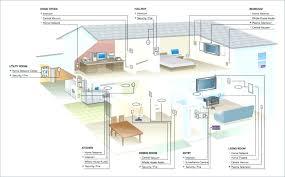 office speaker system wiring diagram circuit wiring and diagram hub \u2022 Impedance Speaker Wiring Diagrams at 70 Volt Speaker System Wiring Diagram