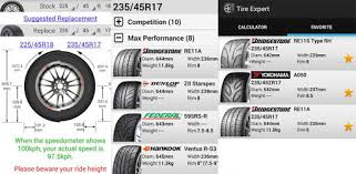 Motorcycle Rim Width Tire Size Chart Motorcycle Rim Width Tire Size Chart Elegant Motorcycle Tire