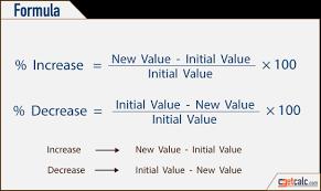 percene change increase or decrease