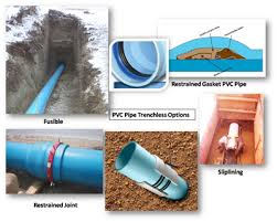 hdpe pipe has a relatively small carbon footprint when compared to iron and concrete pipe a study conducted in the late 1990s concluded that plastic pipe