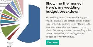 Wedding Budget Pie Chart Offbeat Bride