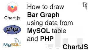How To Use Json Data In Chart Js Chartjs How To Draw Bar Graph Using Data From Mysql Table