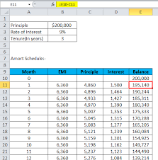 Amortization Chart Amortization Formula Calculator With Excel Template