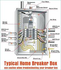 in house fuse box ground wire data wiring diagrams \u2022 where would the fuse box be in my house fuse box house uk s hold resonatewith rh resonatewith me 2011 nissan maxima fuse box diagram